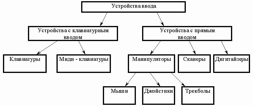 Сайт Иванской Светланы